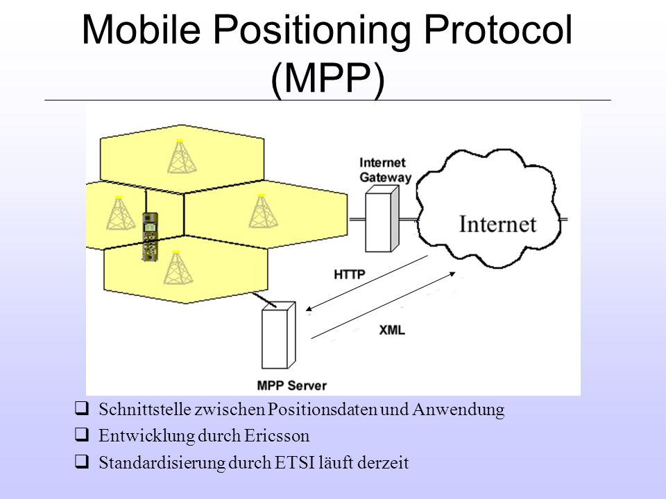Mobile Positioning Protocol (MPP)