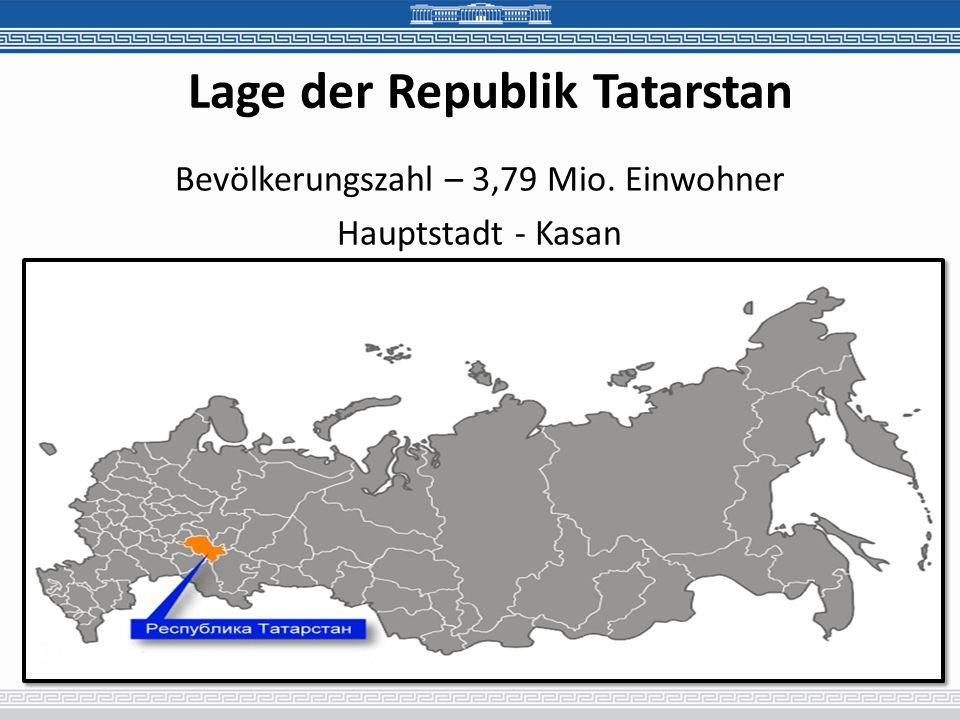 Lage der Republik Tatarstan