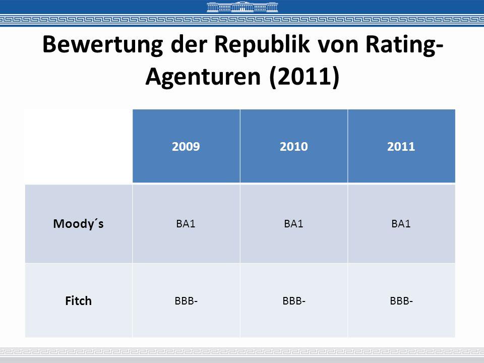 Bewertung der Republik von Rating- Agenturen (2011)