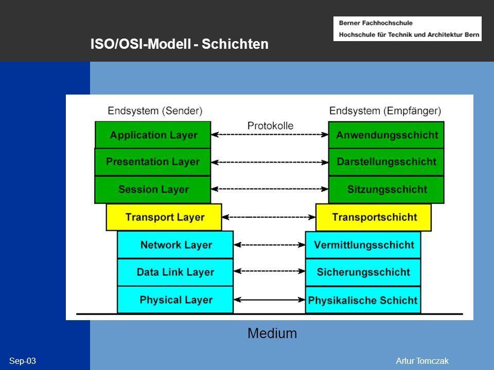ISO/OSI-Modell - Schichten