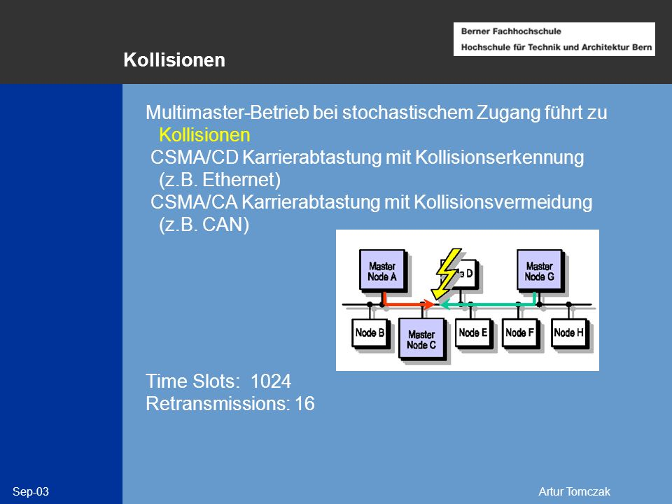 Kollisionen Multimaster-Betrieb bei stochastischem Zugang führt zu Kollisionen. CSMA/CD Karrierabtastung mit Kollisionserkennung (z.B. Ethernet)