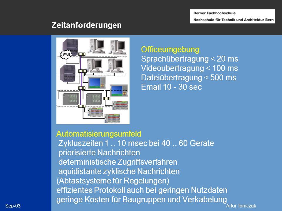 Zeitanforderungen Officeumgebung Sprachübertragung < 20 ms. Videoübertragung < 100 ms. Dateiübertragung < 500 ms Email 10 - 30 sec.