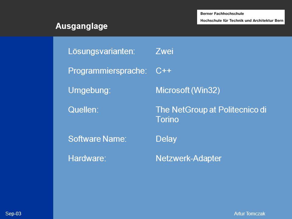 Ausganglage Lösungsvarianten: Zwei. Programmiersprache: C++ Umgebung: Microsoft (Win32) Quellen: The NetGroup at Politecnico di Torino.