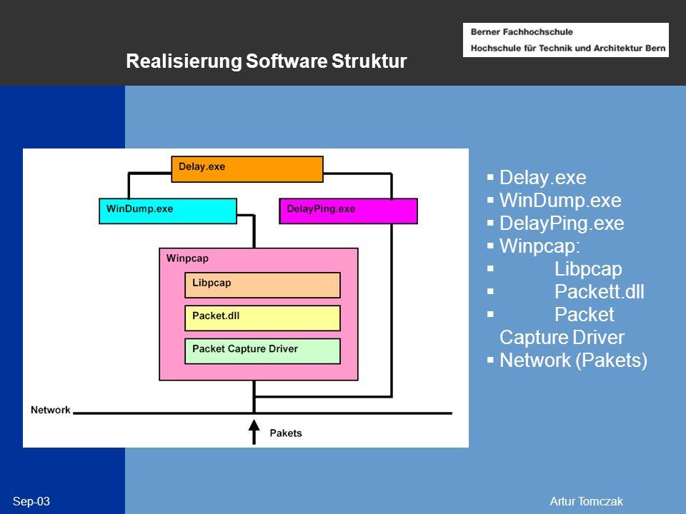 Realisierung Software Struktur