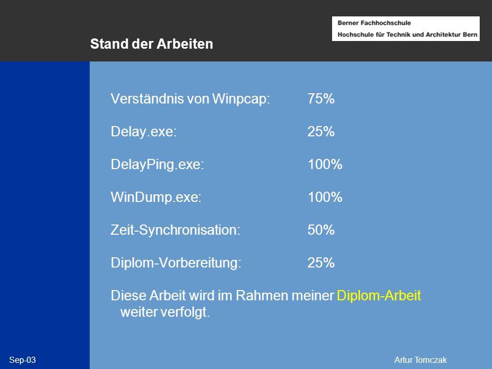 Stand der Arbeiten Verständnis von Winpcap: 75% Delay.exe: 25% DelayPing.exe: 100% WinDump.exe: 100%