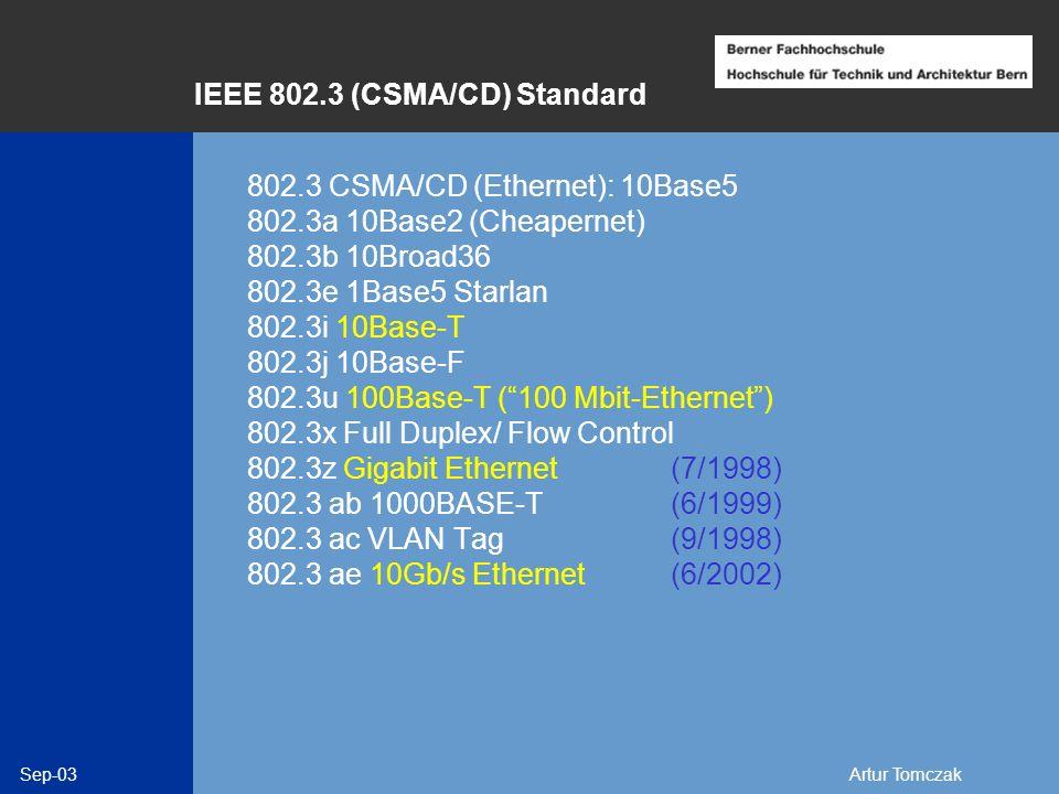 IEEE 802.3 (CSMA/CD) Standard