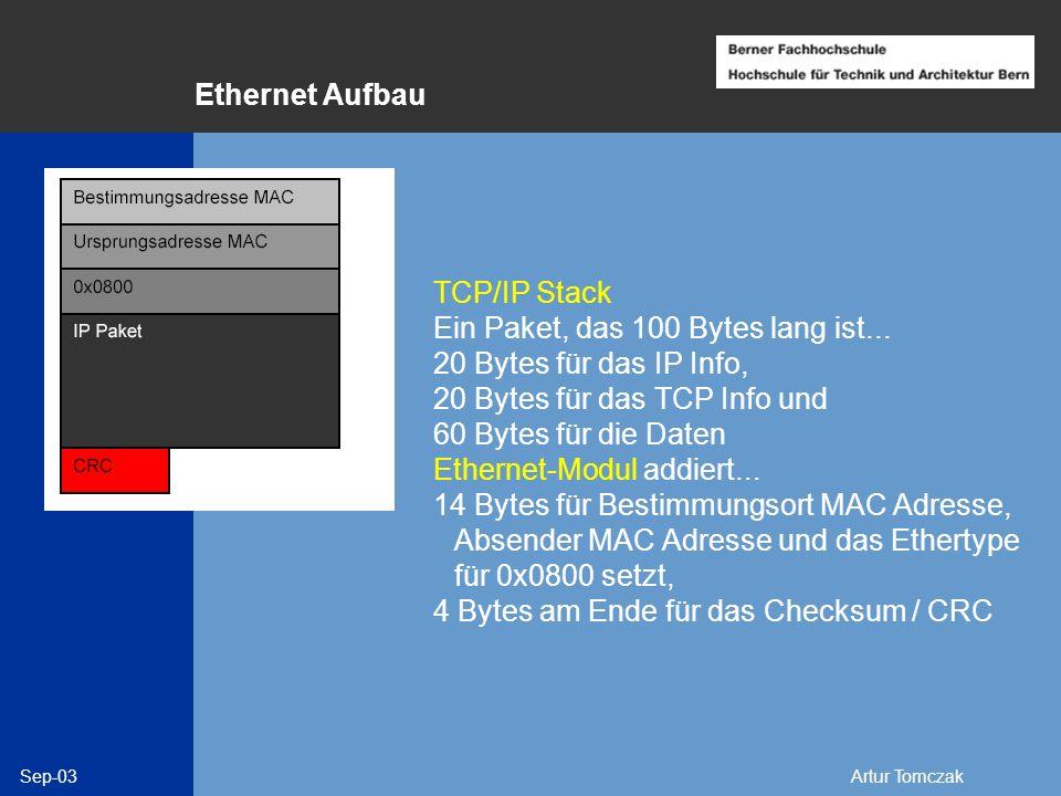 Ethernet Aufbau TCP/IP Stack. Ein Paket, das 100 Bytes lang ist... 20 Bytes für das IP Info, 20 Bytes für das TCP Info und.