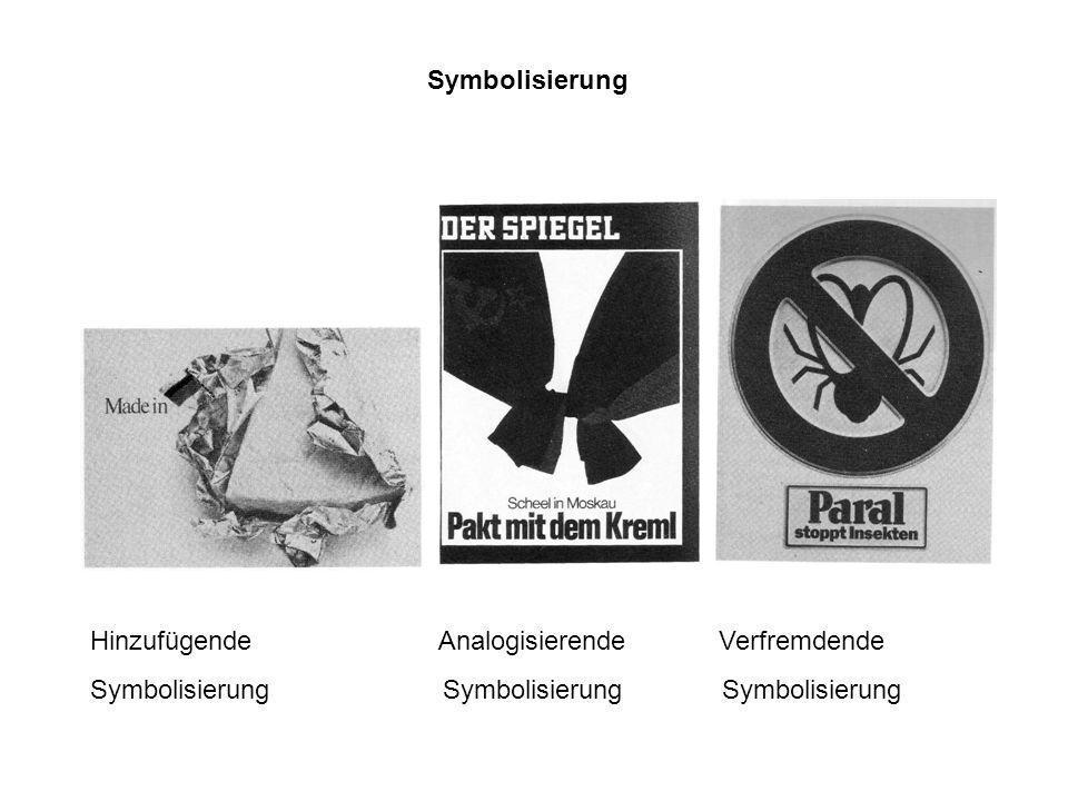 Symbolisierung Hinzufügende Analogisierende Verfremdende.