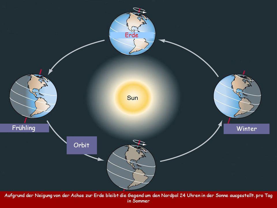 Erde Frühling Winter Orbit