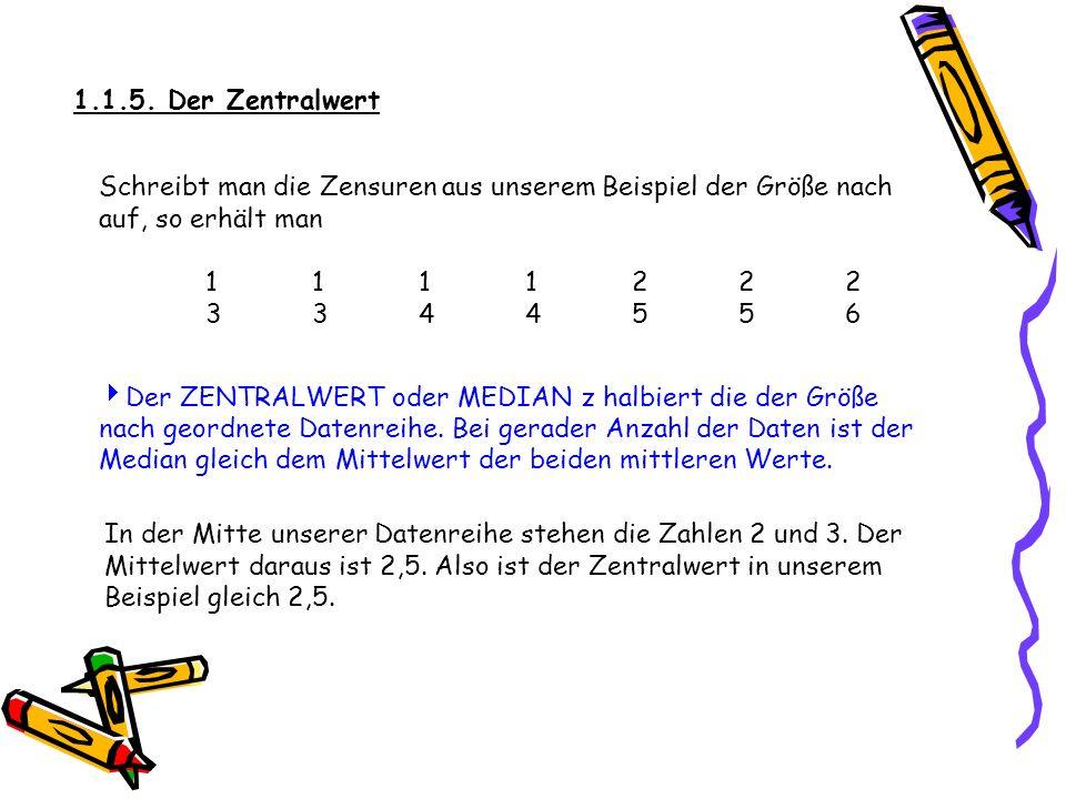 1.1.5. Der Zentralwert Schreibt man die Zensuren aus unserem Beispiel der Größe nach auf, so erhält man.