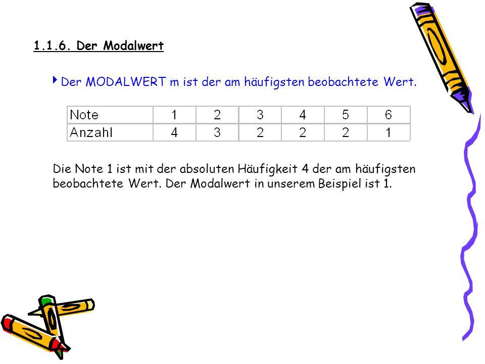 1.1.6. Der Modalwert Der MODALWERT m ist der am häufigsten beobachtete Wert.
