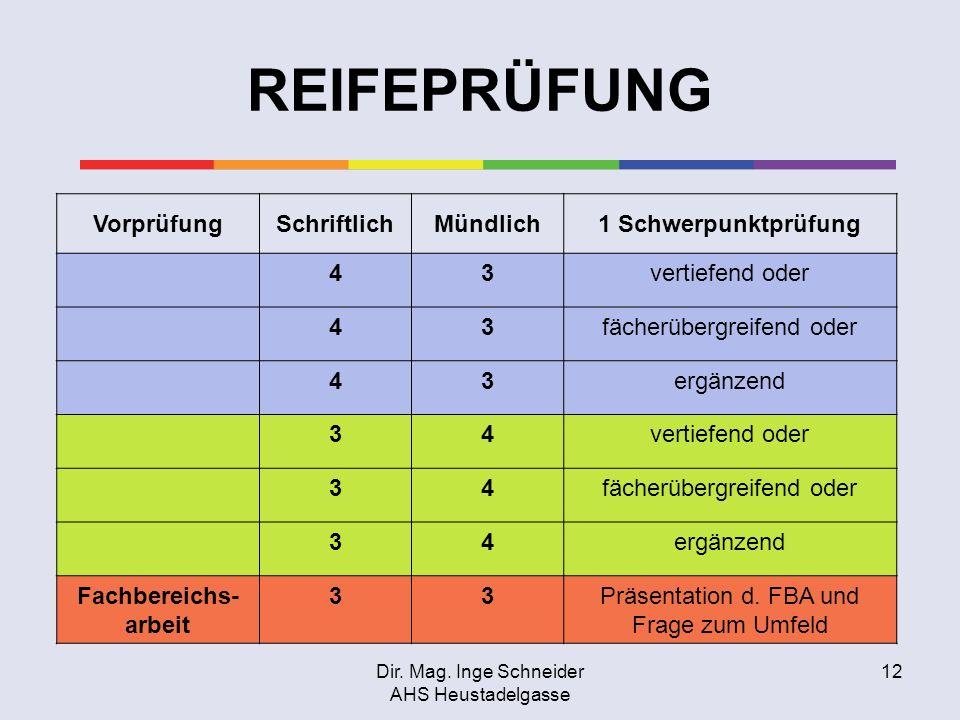 REIFEPRÜFUNG Vorprüfung Schriftlich Mündlich 1 Schwerpunktprüfung 4 3
