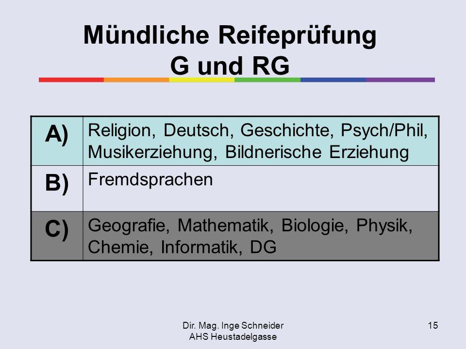 Mündliche Reifeprüfung G und RG