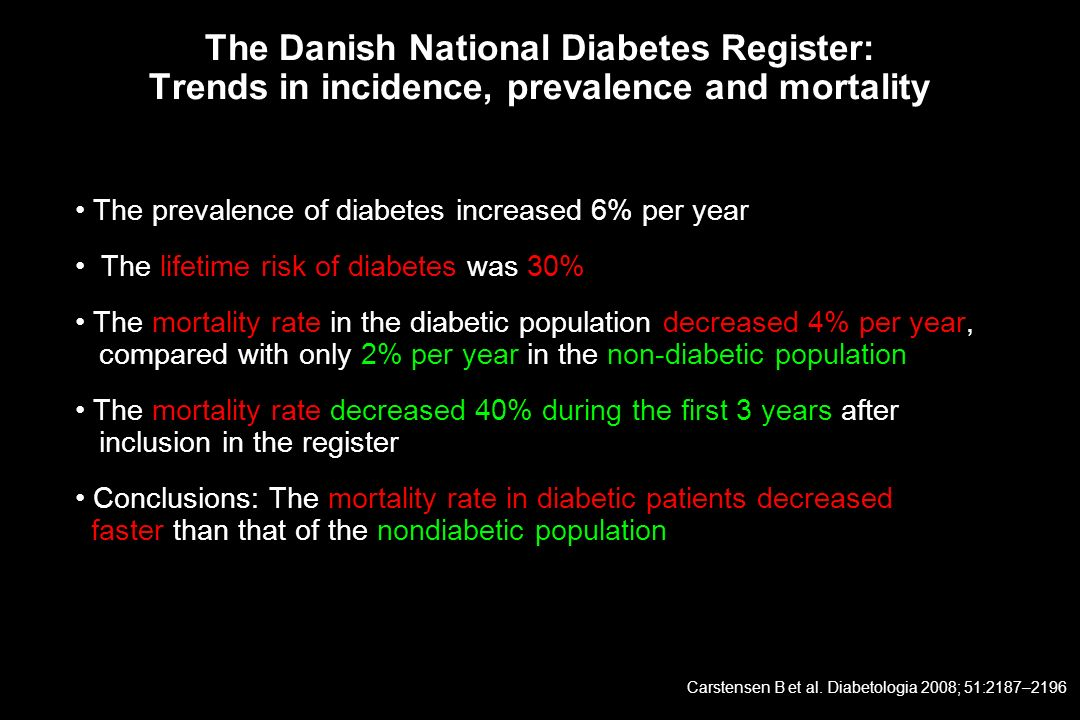 The Danish National Diabetes Register: Trends in incidence, prevalence and mortality