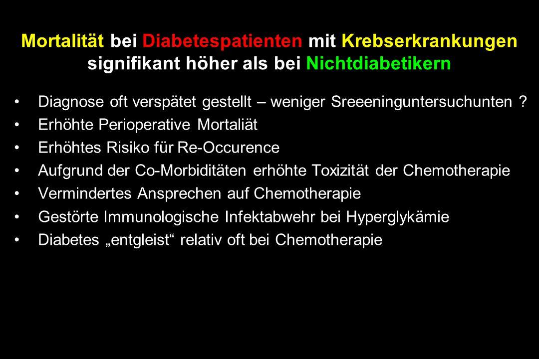 Mortalität bei Diabetespatienten mit Krebserkrankungen signifikant höher als bei Nichtdiabetikern