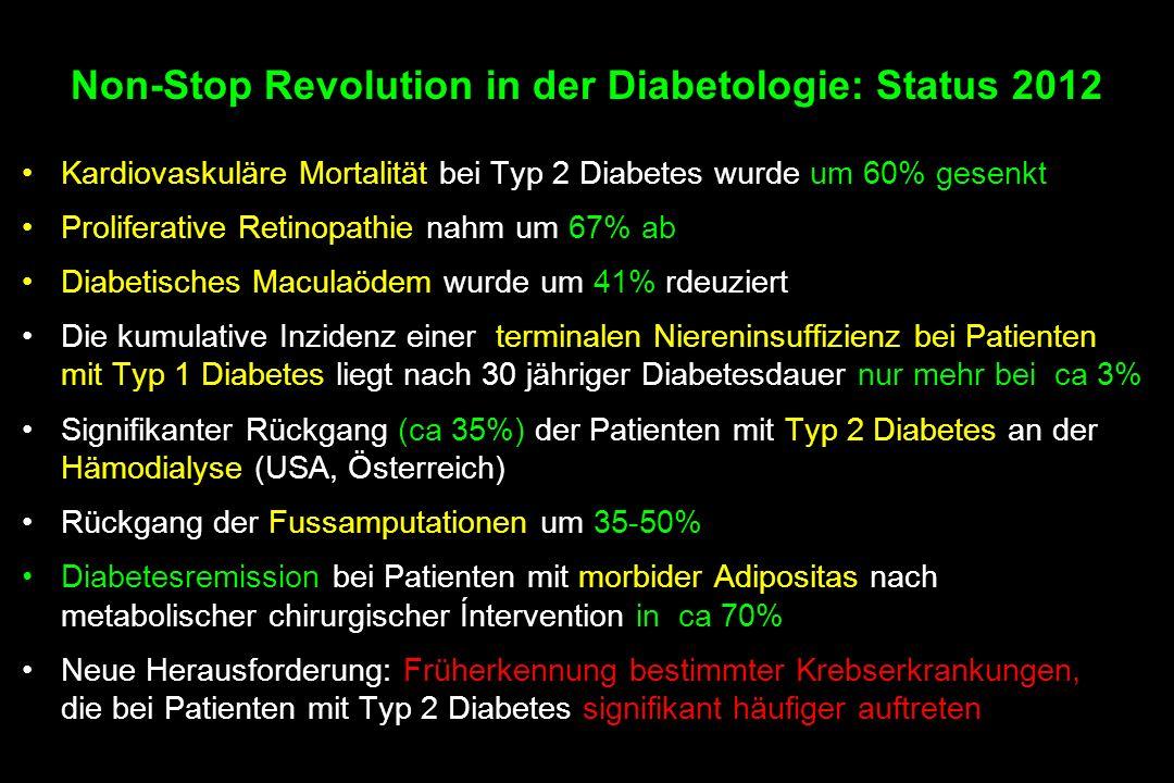 Non-Stop Revolution in der Diabetologie: Status 2012