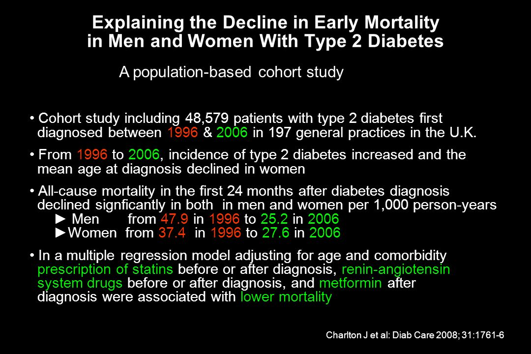 Explaining the Decline in Early Mortality in Men and Women With Type 2 Diabetes