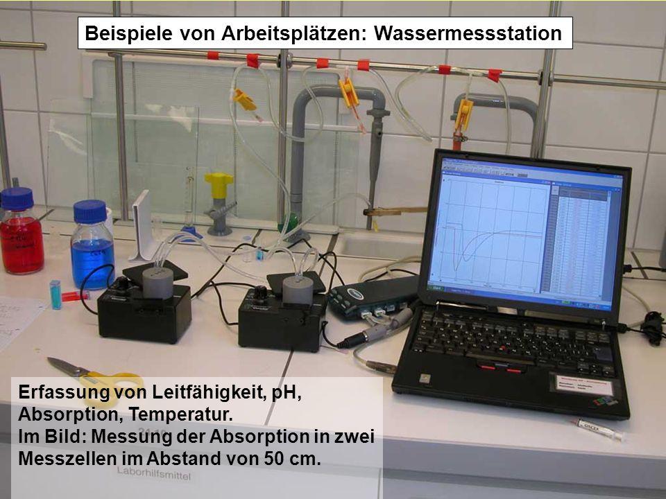 Beispiele von Arbeitsplätzen: Wassermessstation