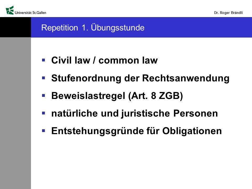 Stufenordnung der Rechtsanwendung Beweislastregel (Art. 8 ZGB)