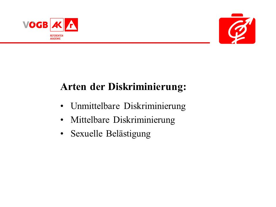 Arten der Diskriminierung: