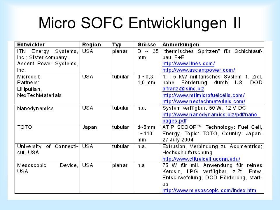 Micro SOFC Entwicklungen II