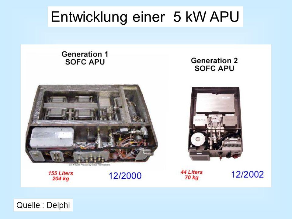 Entwicklung einer 5 kW APU