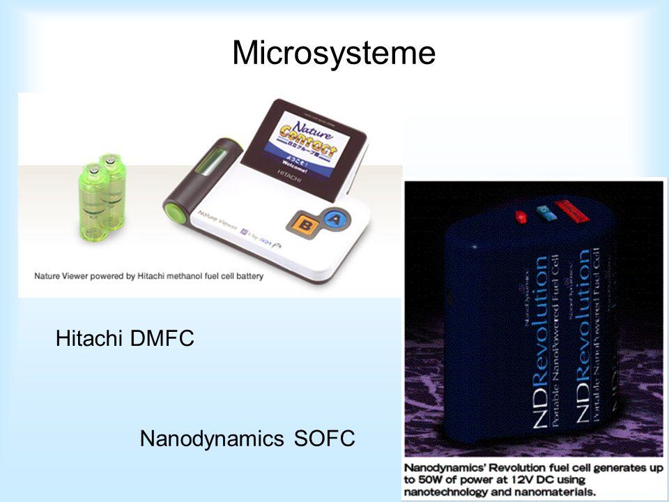 Microsysteme Hitachi DMFC Nanodynamics SOFC