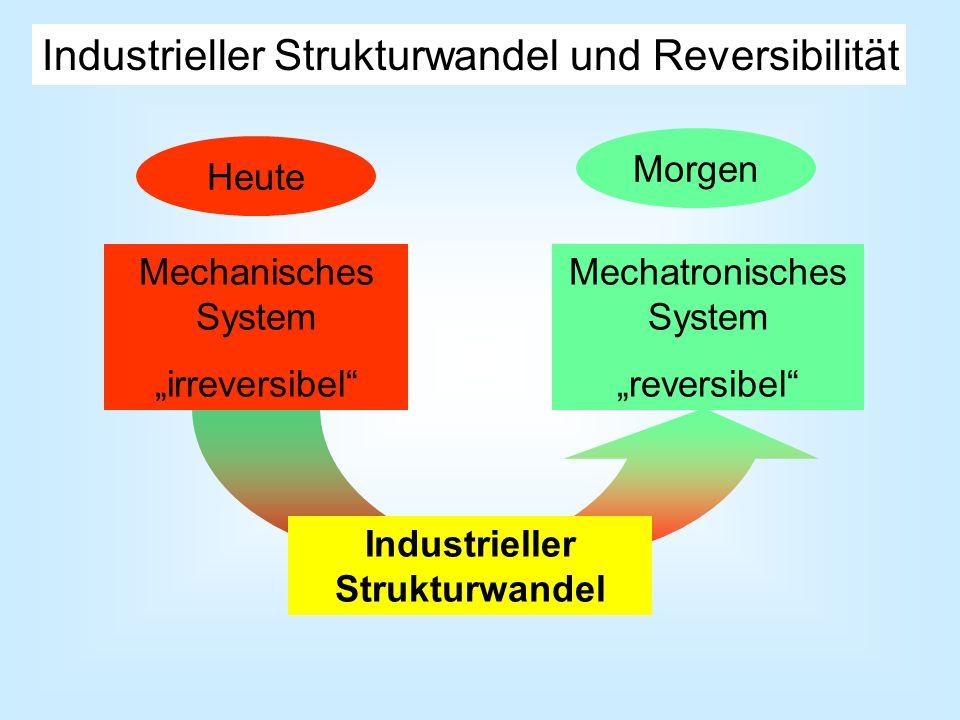 MechatronischesSystem