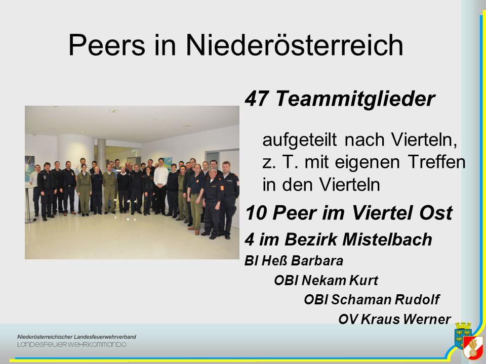 Peers in Niederösterreich