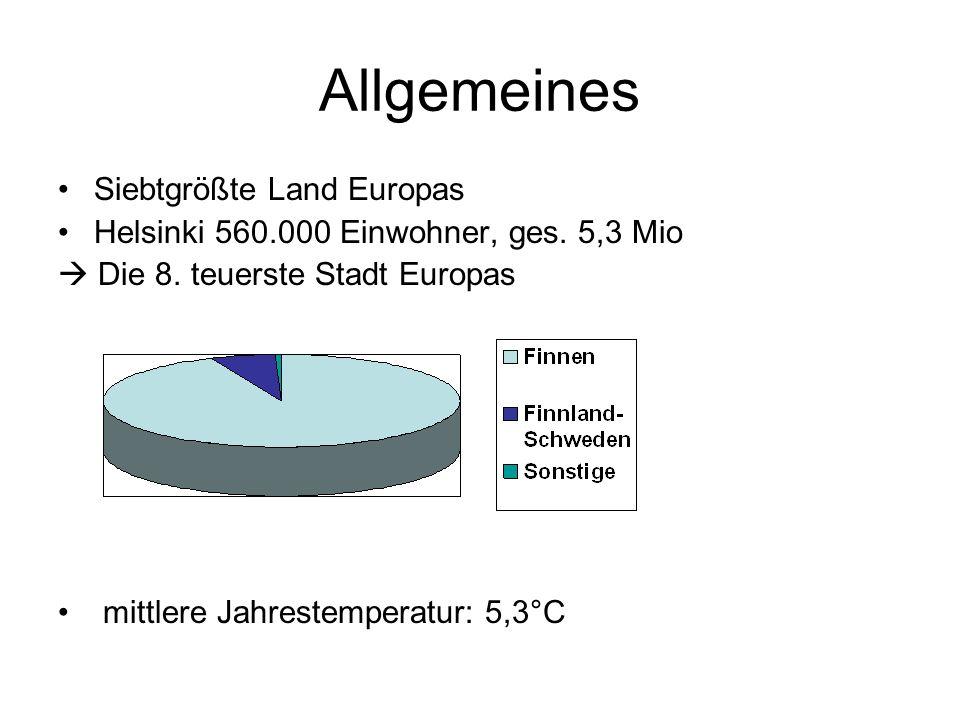 Allgemeines Siebtgrößte Land Europas