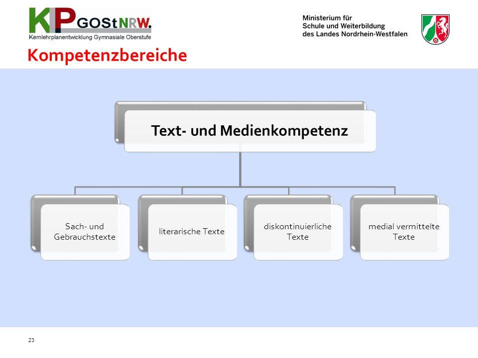 Text- und Medienkompetenz