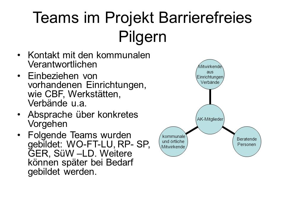 Teams im Projekt Barrierefreies Pilgern
