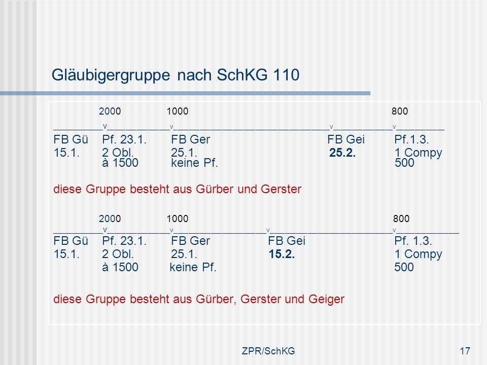 Gläubigergruppe nach SchKG 110