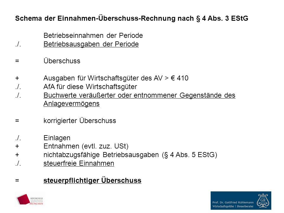 Schema der Einnahmen-Überschuss-Rechnung nach § 4 Abs. 3 EStG