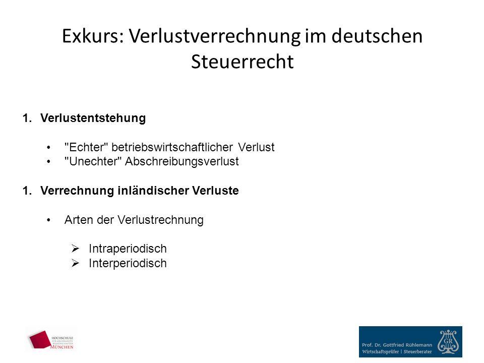 Exkurs: Verlustverrechnung im deutschen Steuerrecht