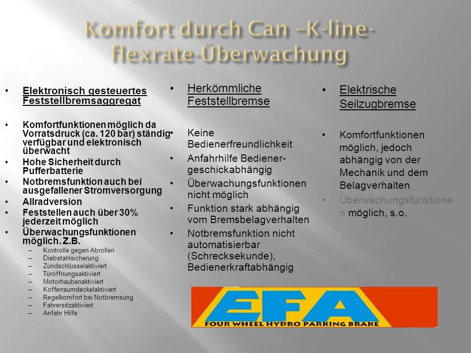 Komfort durch Can –K-line- flexrate-Überwachung