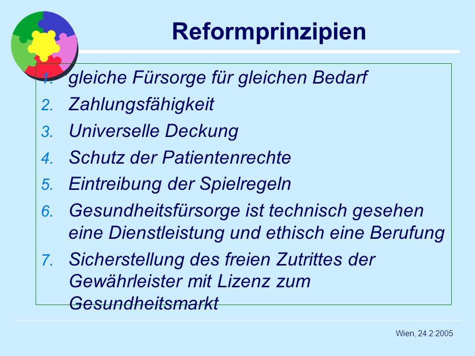 Reformprinzipien gleiche Fürsorge für gleichen Bedarf