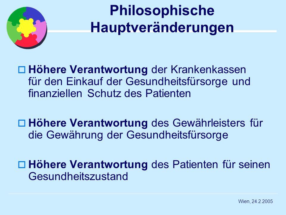 Philosophische Hauptveränderungen