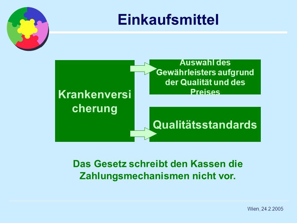 Einkaufsmittel Krankenversicherung Qualitätsstandards