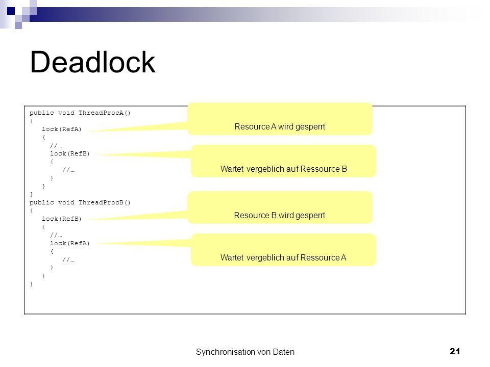 Deadlock Resource A wird gesperrt Wartet vergeblich auf Ressource B