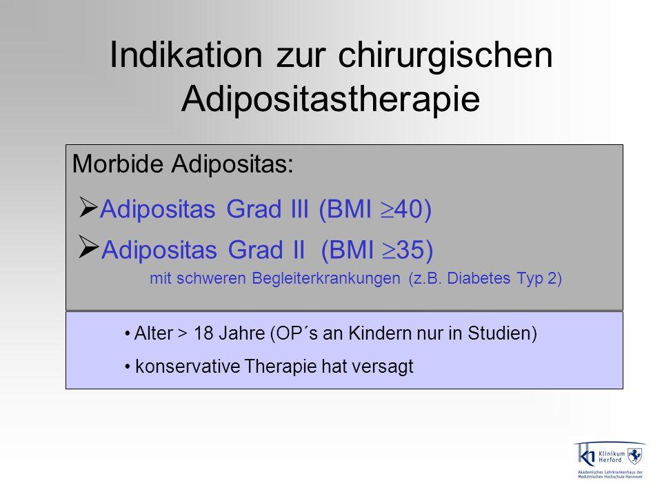 Indikation zur chirurgischen Adipositastherapie