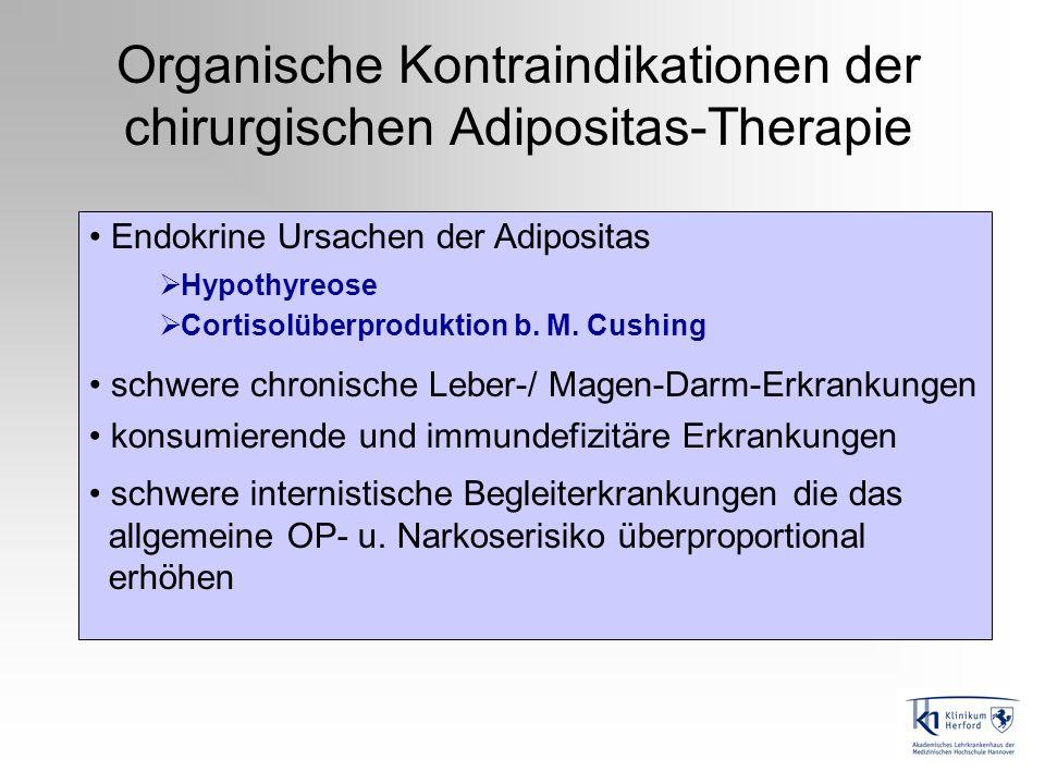 Organische Kontraindikationen der chirurgischen Adipositas-Therapie