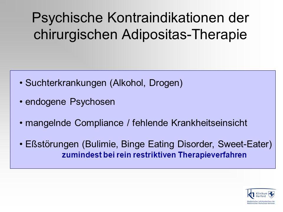 Psychische Kontraindikationen der chirurgischen Adipositas-Therapie