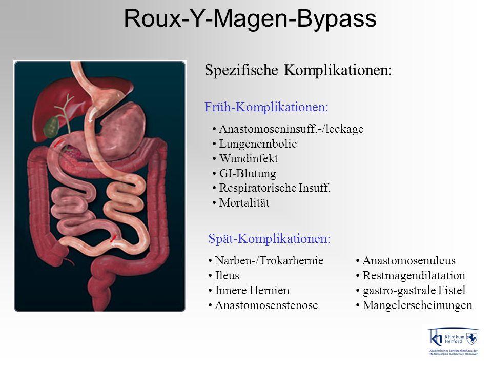 Roux-Y-Magen-Bypass Spezifische Komplikationen: Früh-Komplikationen: