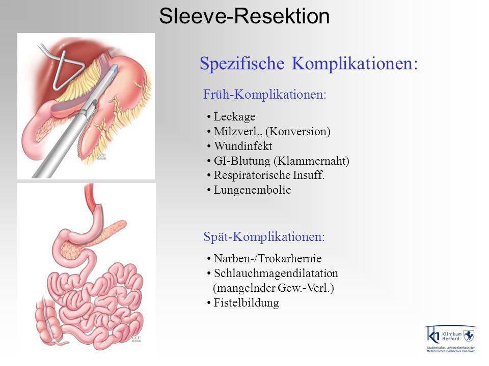 Sleeve-Resektion Spezifische Komplikationen: Früh-Komplikationen: