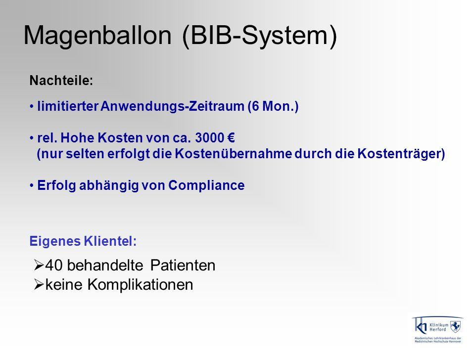 Magenballon (BIB-System)