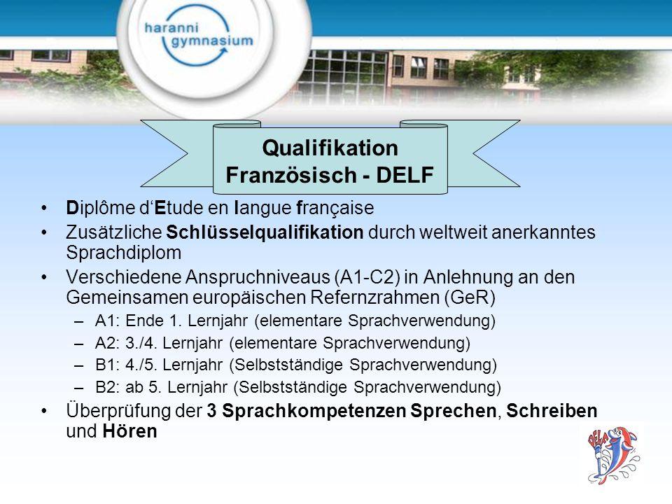 Qualifikation Französisch - DELF
