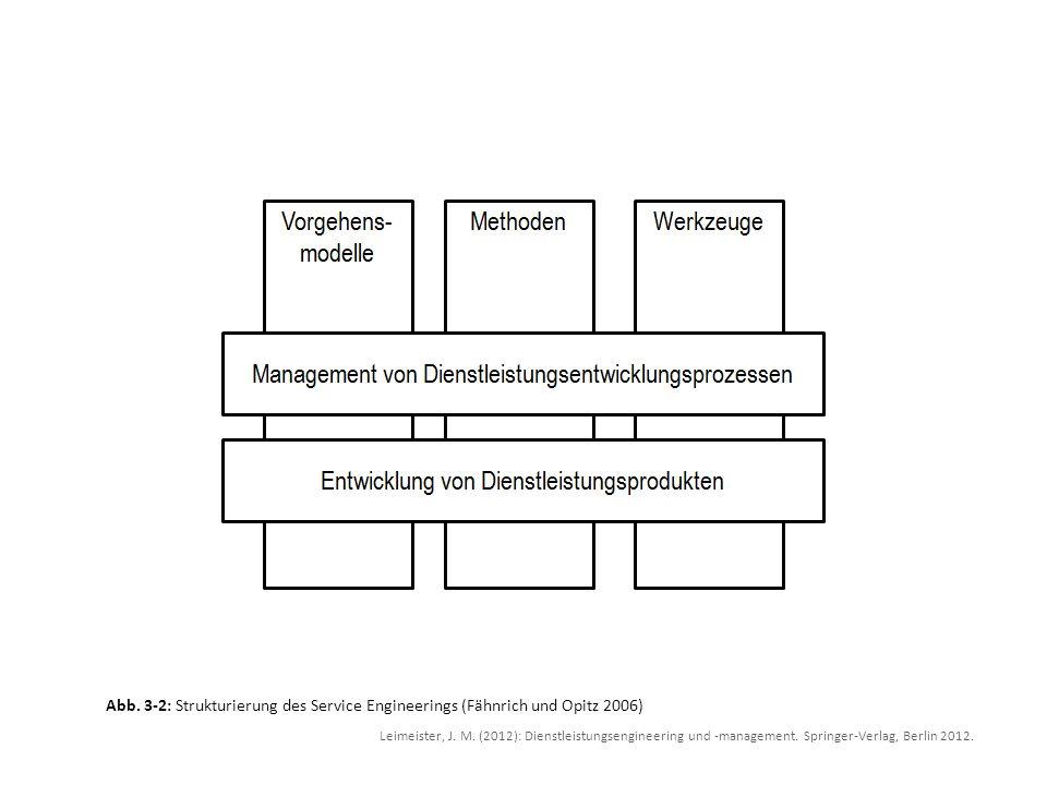 Abb. 3-2: Strukturierung des Service Engineerings (Fähnrich und Opitz 2006)