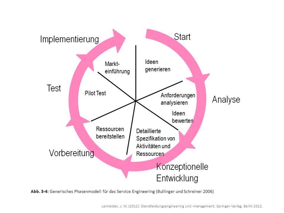 Abb. 3-4: Generisches Phasenmodell für das Service Engineering (Bullinger und Schreiner 2006)