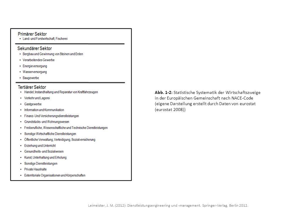 Abb. 1-2: Statistische Systematik der Wirtschaftszweige in der Europäischen Gemeinschaft nach NACE-Code (eigene Darstellung erstellt durch Daten von eurostat (eurostat 2008))
